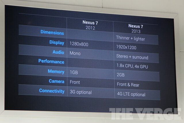 Новый Nexus