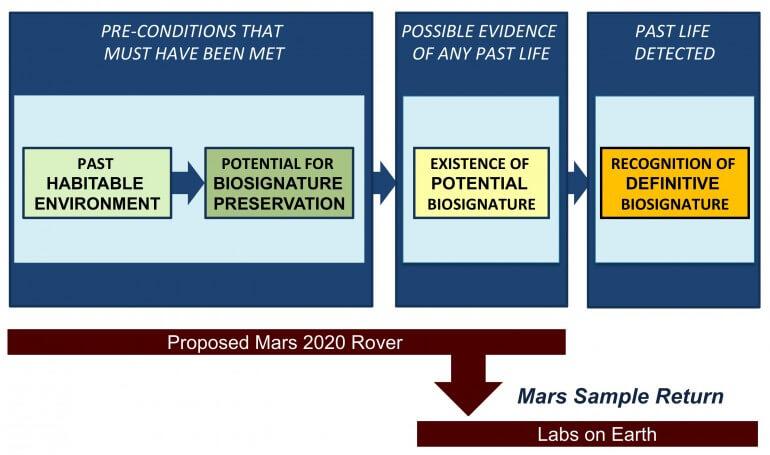 mars-2020-report-0