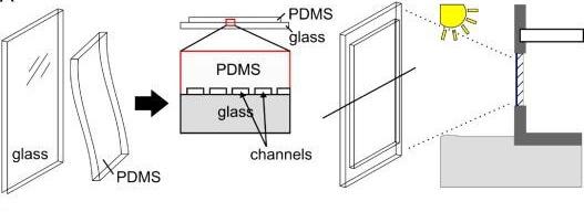 composite window structure