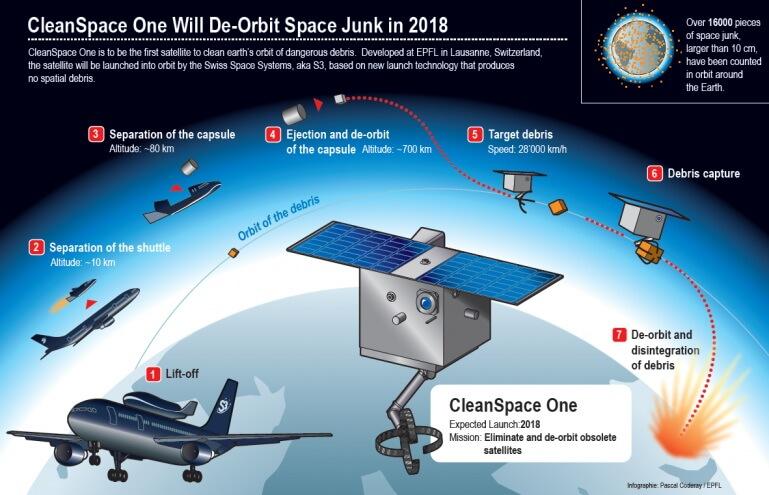 orbital-clean-up-0