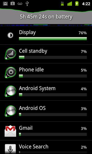 Мониторинг загрузки батареи Android