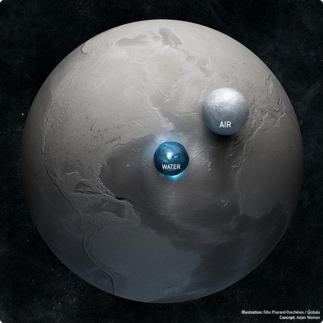Наглядное соотношение воды и воздуха на нашей планете