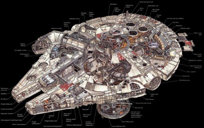 Внутреннее устройство Тысячелетнего Сокола