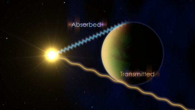 absorbtransmit
