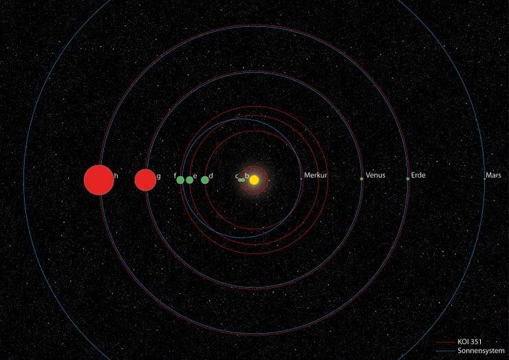 У Солнечной системы есть двойник