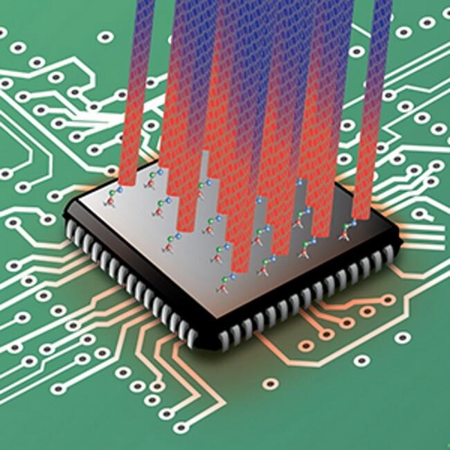 Future-Microprocessors