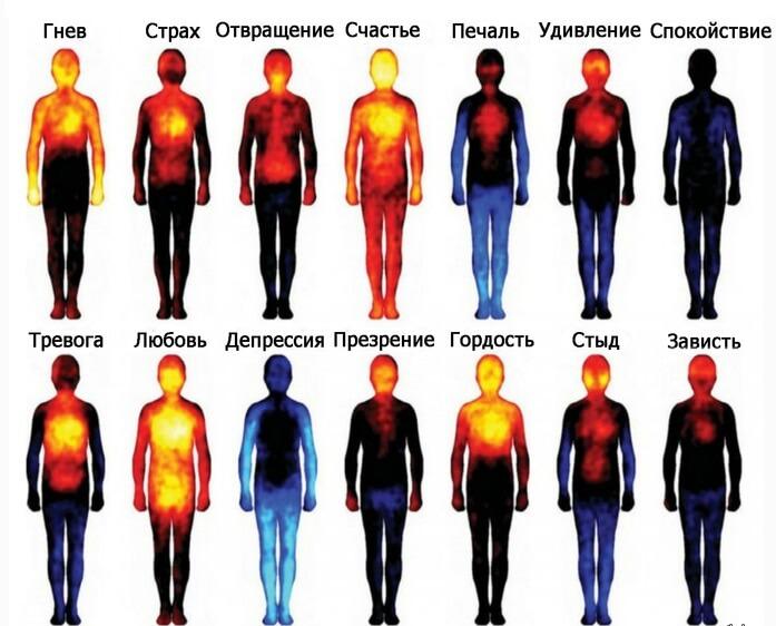 эффект эмоций на фотографии