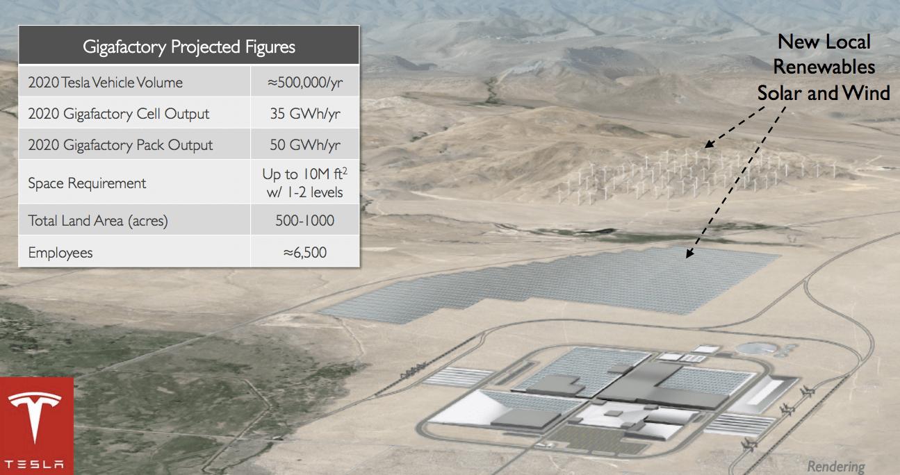 Схема планируемого завода Tesla