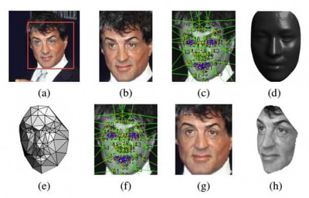 Система распознавания лиц DeepFace