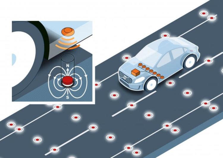 volvo-road-magnets