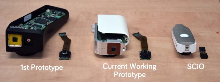 Прототипы и коммерческая модель