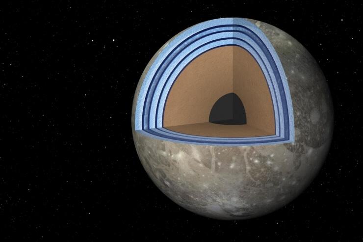 На спутнике  Юпитера Ганнимеде может существовать жизнь ( 2 фото + видео)