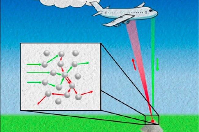 Лазерный луч для обнаружения бомб
