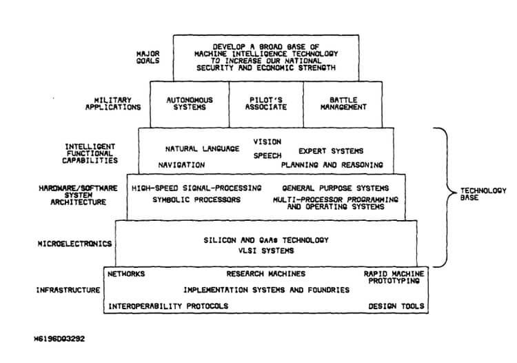 Схема выше (от 1983 года)