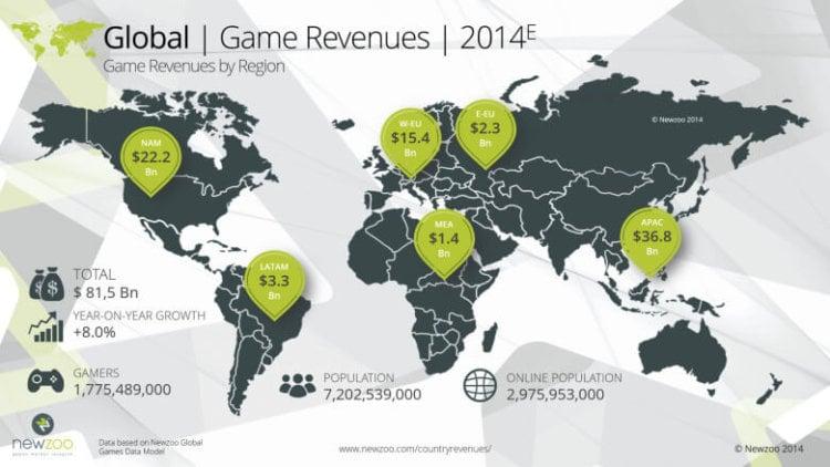 В каких странах мира видеоигры наиболее популярны