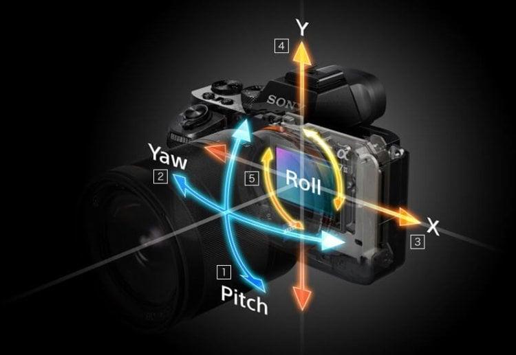 Sony представила фотоаппарат с передовым стабилизатором изображения