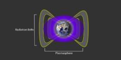 Магнитосфера