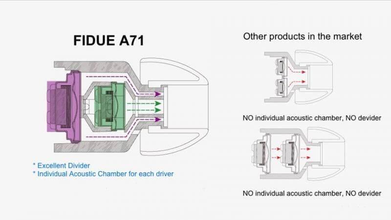 900x900px-LL-77a0fe3a_A71_dual_chamber_design_zpsa10b19a0