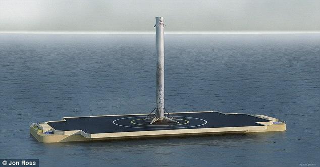 Ракета на платформе