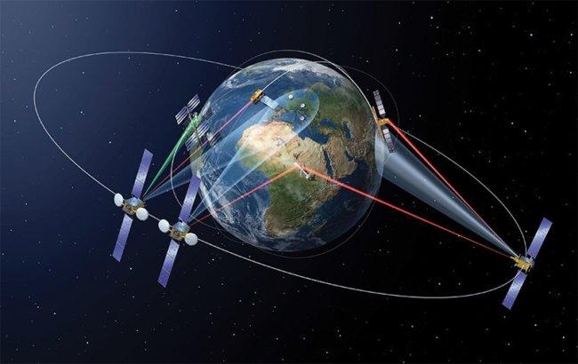 Система передачи данных лазером