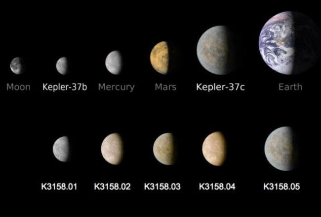 Система планет KOI-3158