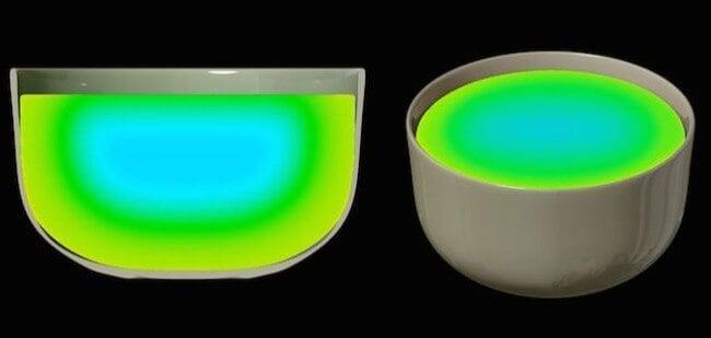 Что, если бы микроволновая печь показывала нам степень прогрева еды?