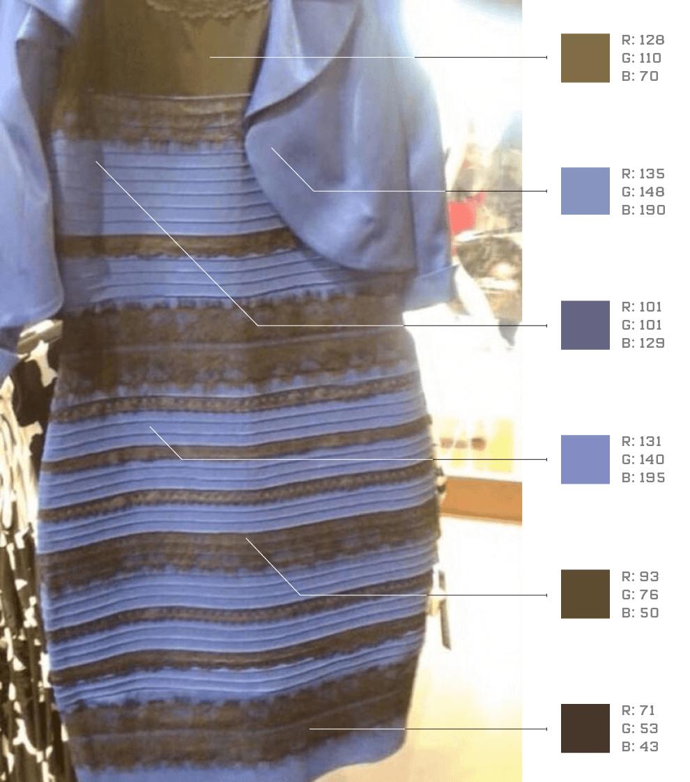 Какого цвета платье синее или белое в чем суть