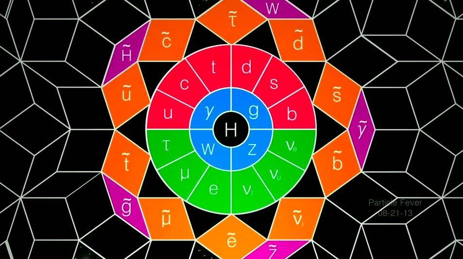 Диаграмма Суси