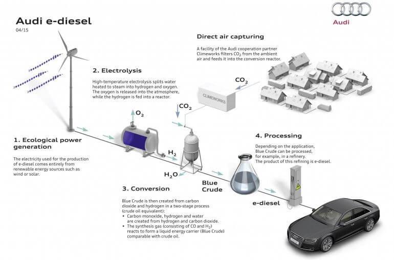 audi-e-diesel-0.jpg