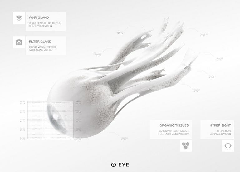 synthetic-eye-concept-1