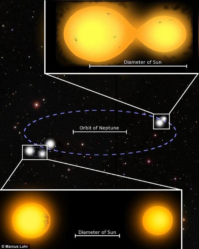 Система из пяти звезд