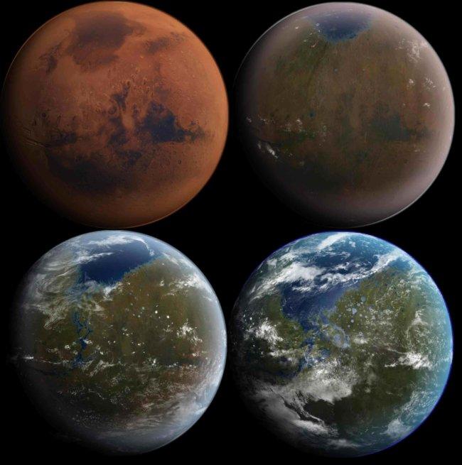 Преобразование Марса
