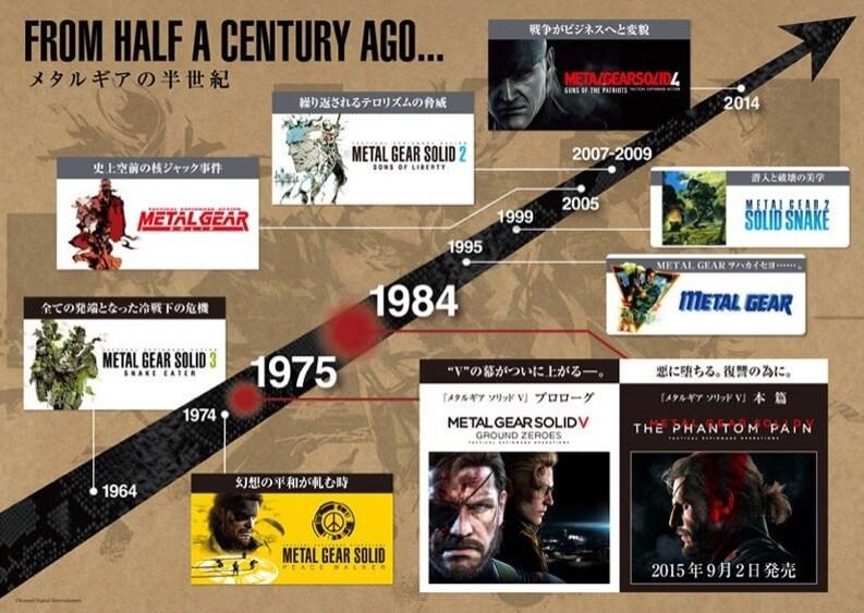 Metal Gear Solid V 04
