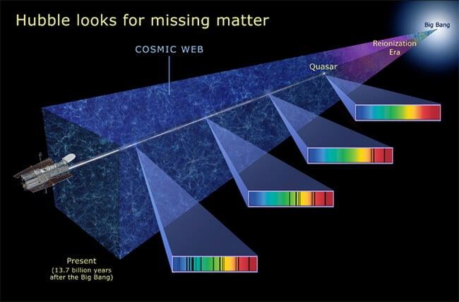 10-cosmic-web