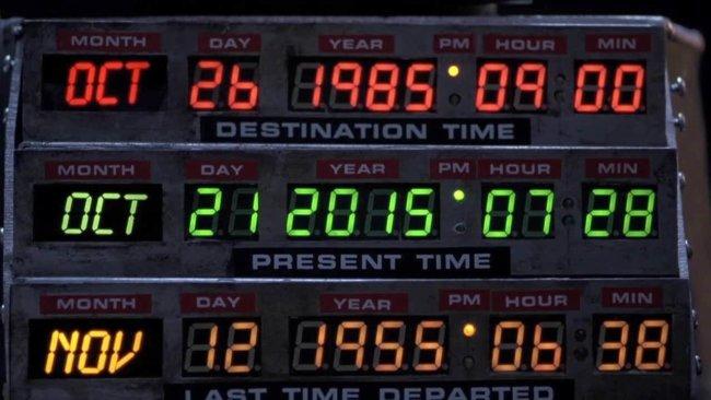 Сегодня тот самый день из фильма «Назад в будущее 2»