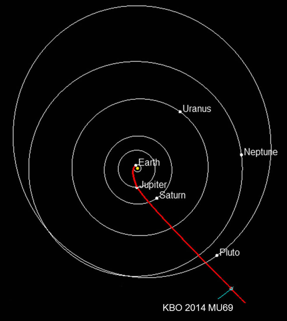 nh-trajectory-to-kbo