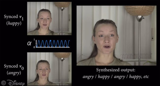 Специалисты Disney разработали софт для управления эмоциями актёров