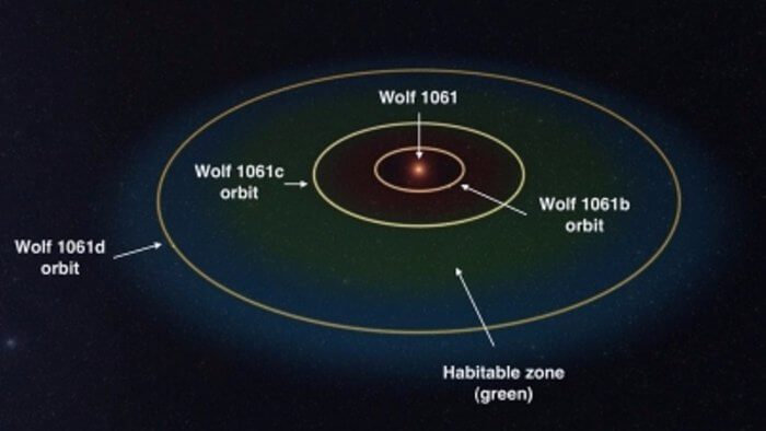 wolf-planet-2