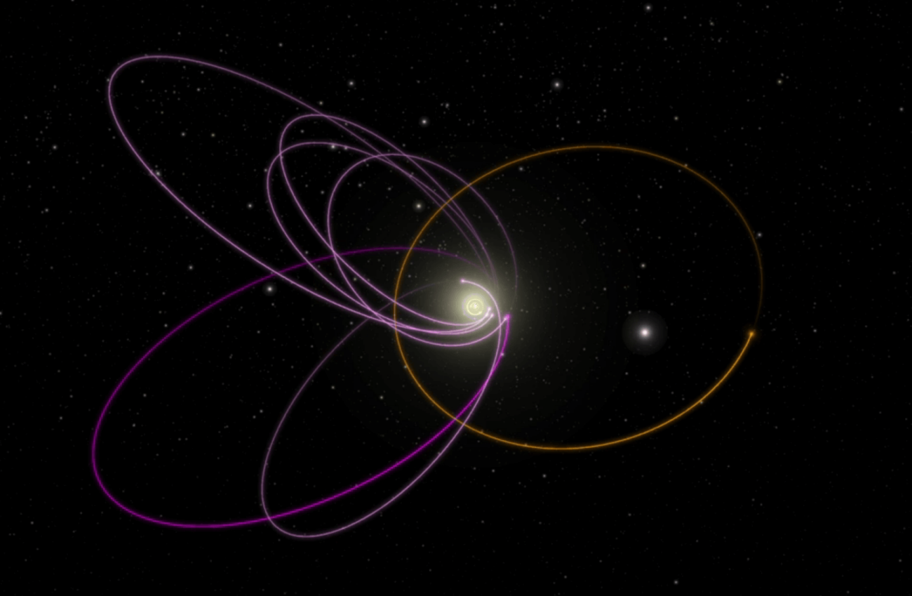 planets orbiting video - HD 1300×849