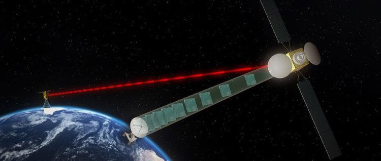 edrs-laser-2