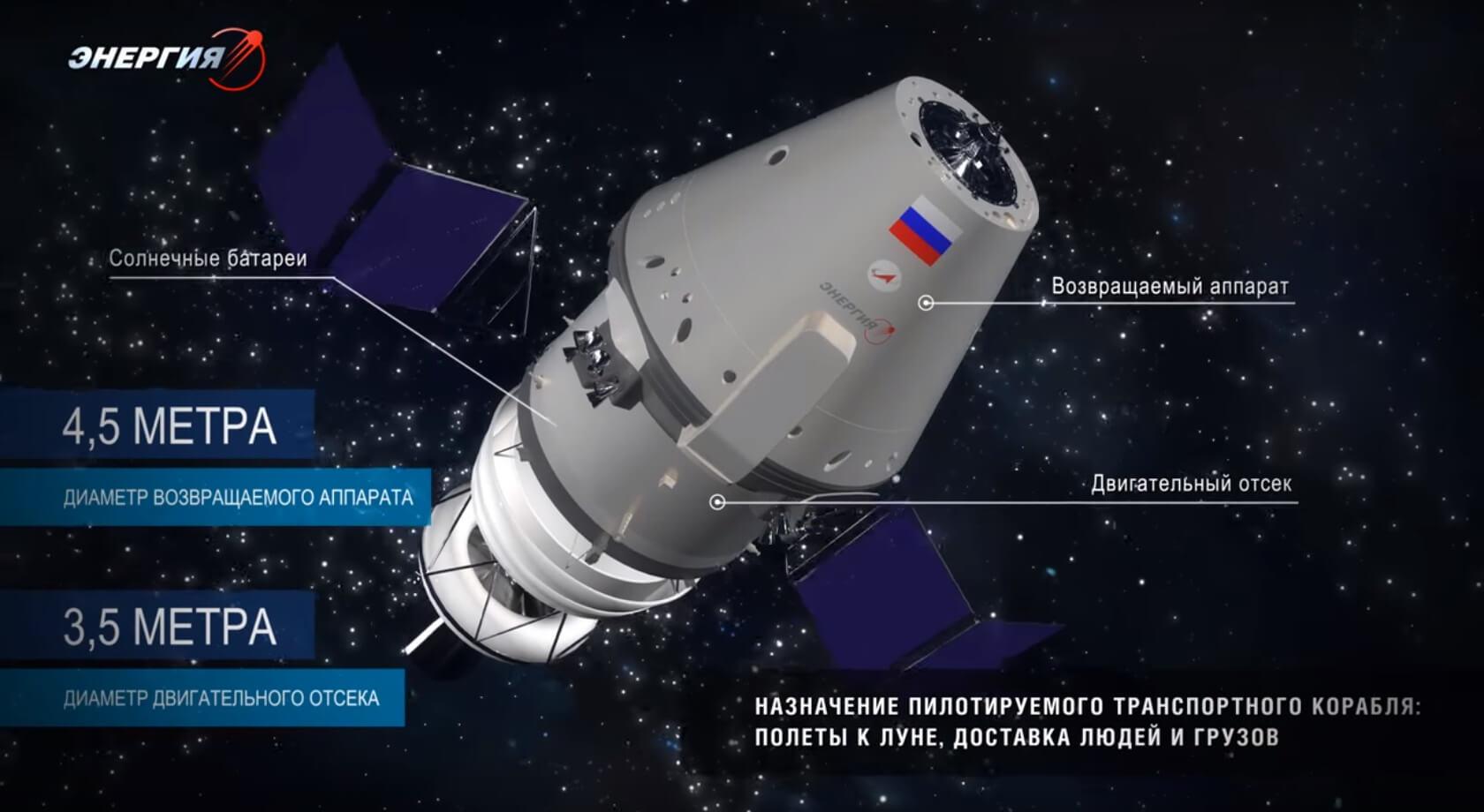российский космический аппарат федерация дешевле американского dragon