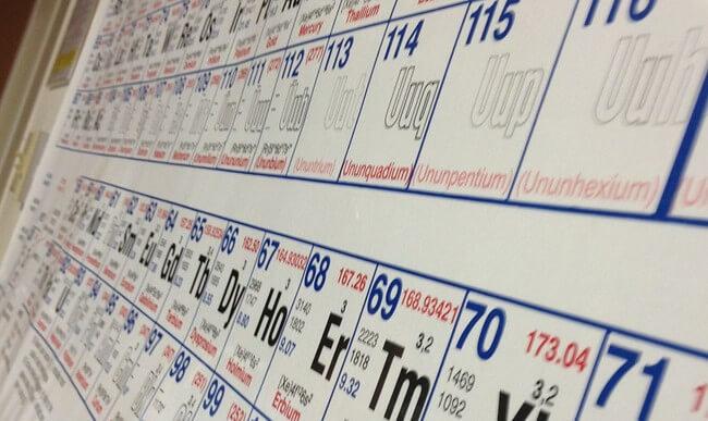 Таблица Менделеева была дополнена четырьмя новыми элементами