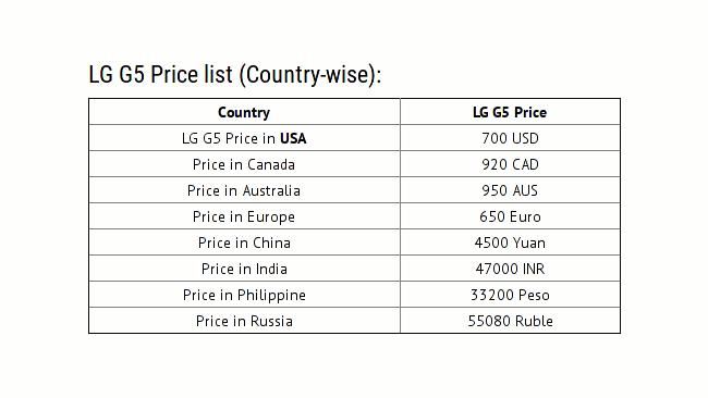 Цены LG G5