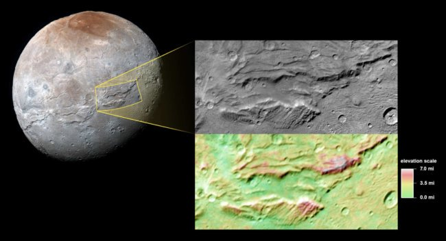 nh-charon_serenitychasma_context_02182016_melded