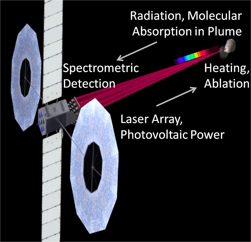laser-firing-probes.jpg