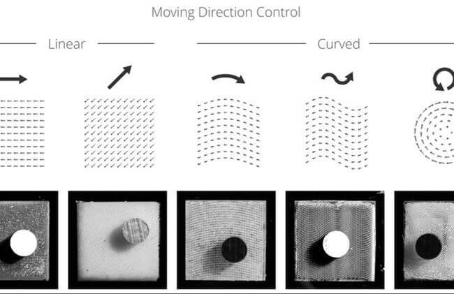 В MIT с помощью 3D-печати создали новый удивительный материал