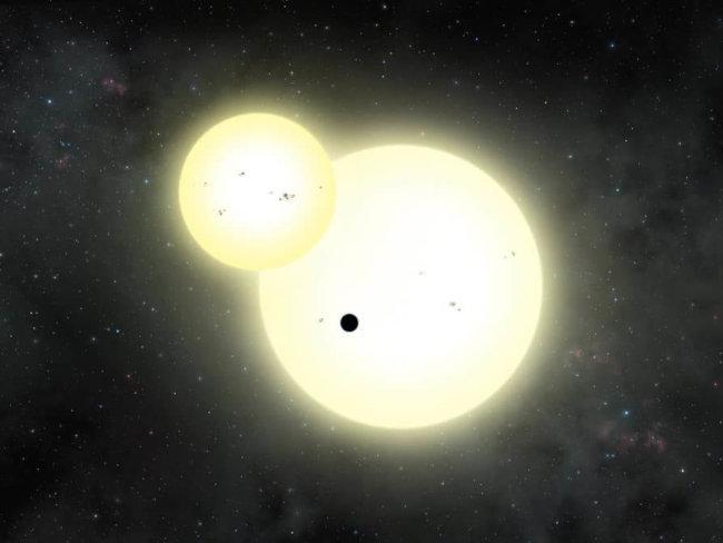 kepler-largest-exoplanet