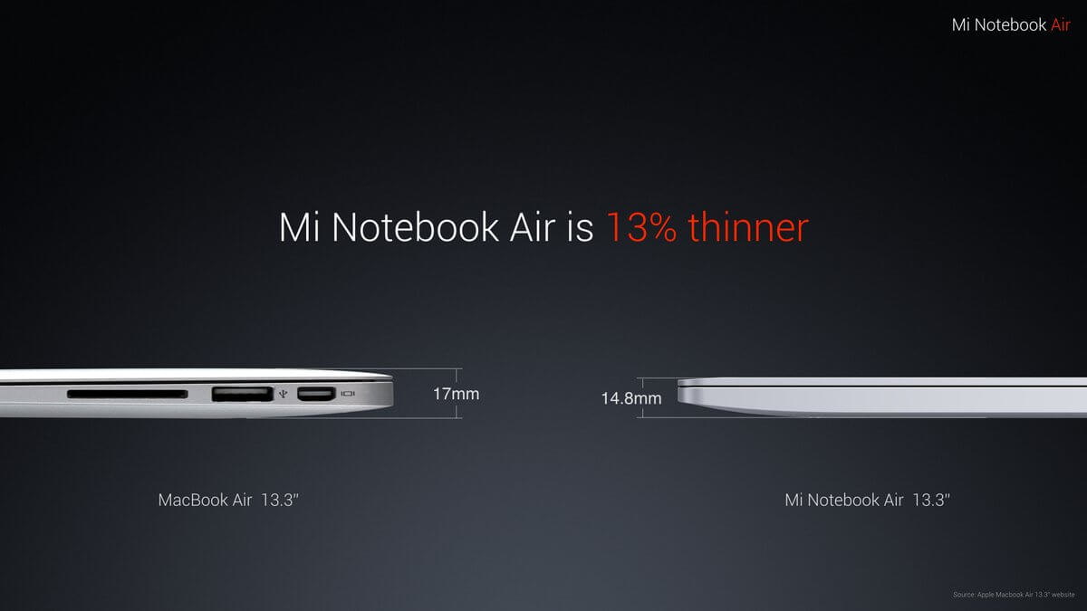 Xiaomi представила клон MacBook Air за 750 долларов