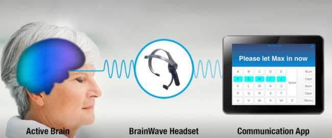 Новое изобретение поможет общаться больным с синдромом запертого человека