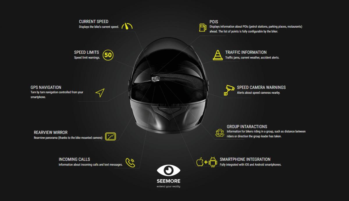 В Польше создают шлемы дополненной реальности для мотоциклистов